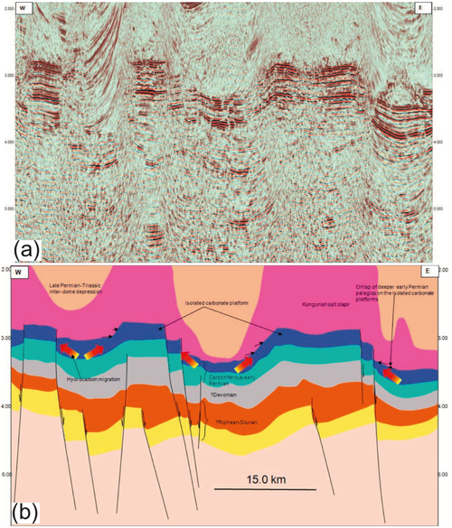 Unprocessed (a) and processed (b) seismic line of the Pre-Caspian basin structure in Kazakhstan